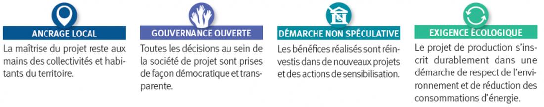 Critères-Charte-EP-site-eclr